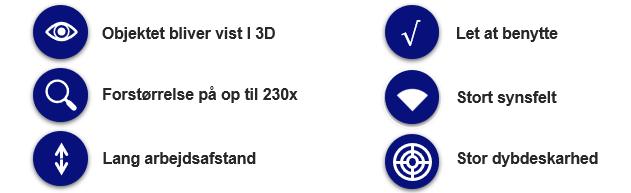 Hvorfor stereomikroskop og SZX10?
